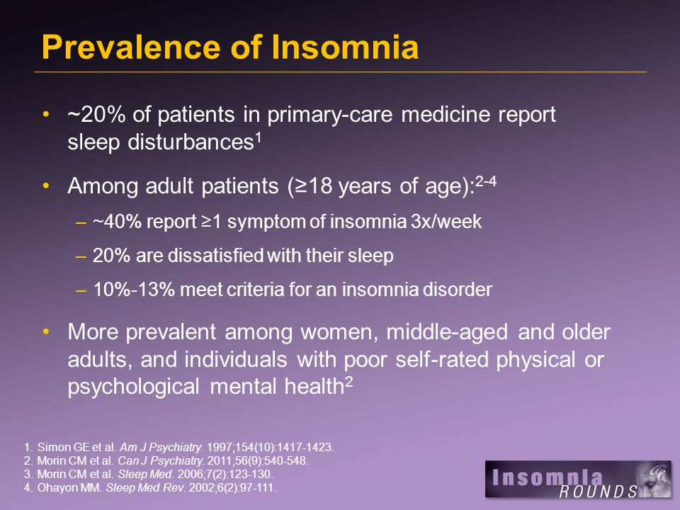 Prevalence of Insomnia ~20% of patients in primary-care medicine report sleep disturbances 1 Among adult patients (18 years of age): 2-4 –~40% report 1 symptom of insomnia 3x/week –20% are dissatisfied with their sleep –10%-13% meet criteria for an insomnia disorder More prevalent among women, middle-aged and older adults, and individuals with poor self-rated physical or psychological mental health 2 1.Simon GE et al.