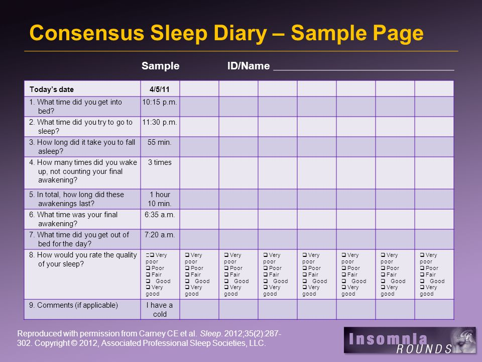 Consensus Sleep Diary – Sample Page Reproduced with permission from Carney CE et al.