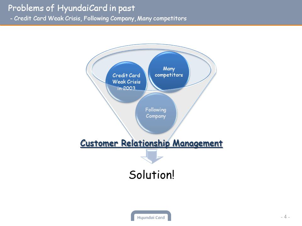 Problems of HyundaiCard in past - Credit Card Weak Crisis, Following Company, Many competitors - 4 - Solution.