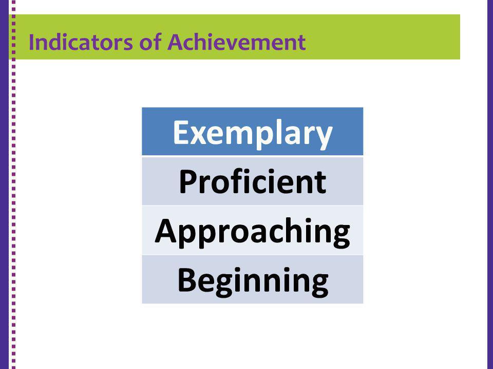 Indicators of Achievement K-9 REPORT CARD Exemplary Proficient Approaching Beginning