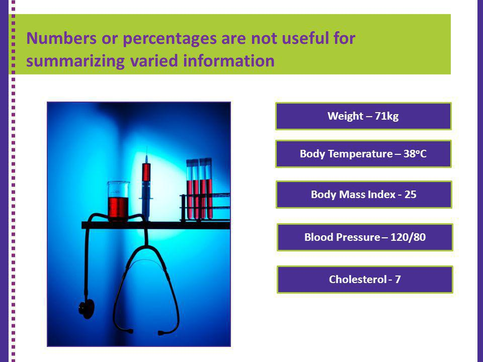 Numbers or percentages are not useful for summarizing varied information K-9 REPORT CARD Body Temperature – 38 o C Weight – 71kg Body Mass Index - 25 Blood Pressure – 120/80 Cholesterol - 7