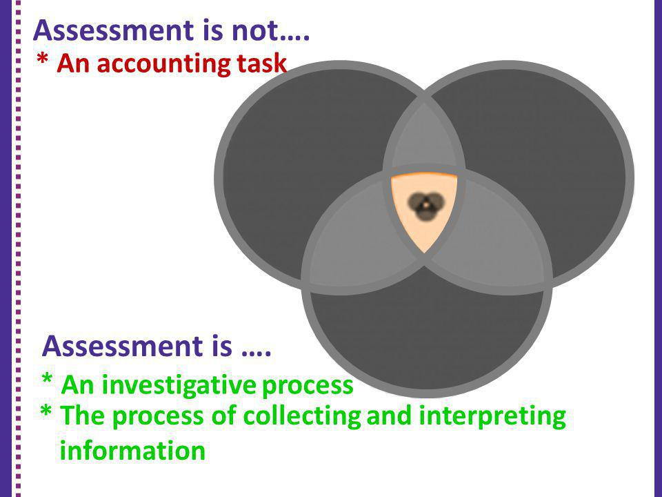 Assessment is not….