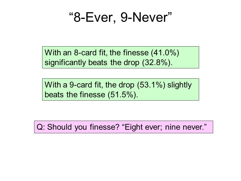 8-Ever, 9-Never With a 9-card fit, the drop (53.1%) slightly beats the finesse (51.5%). With an 8-card fit, the finesse (41.0%) significantly beats th