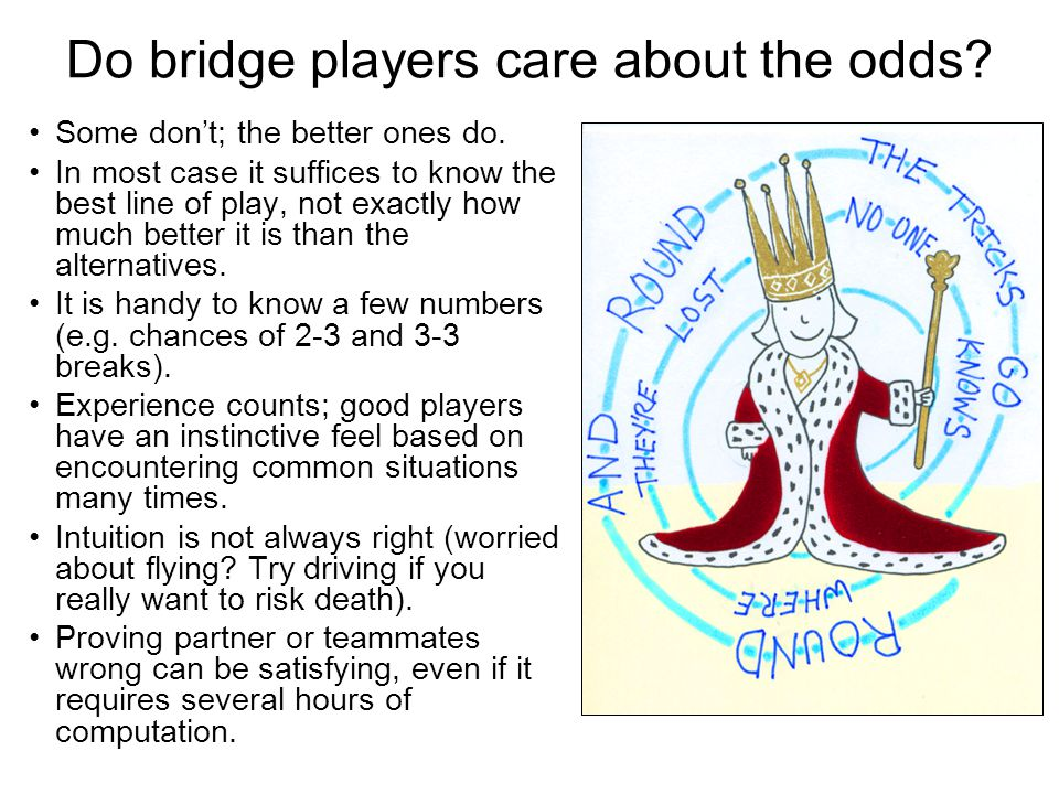 Do bridge players care about the odds. Some dont; the better ones do.