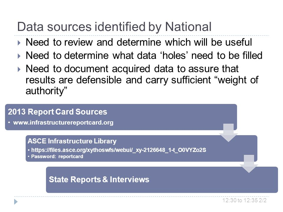 Data sources identified by National Need to review and determine which will be useful Need to determine what data holes need to be filled Need to document acquired data to assure that results are defensible and carry sufficient weight of authority 12:30 to 12:35 2/2 2013 Report Card Sources www.infrastructurereportcard.org ASCE Infrastructure Library https://files.asce.org/xythoswfs/webui/_xy-2126648_1-t_O0VYZo2S Password: reportcard State Reports & Interviews