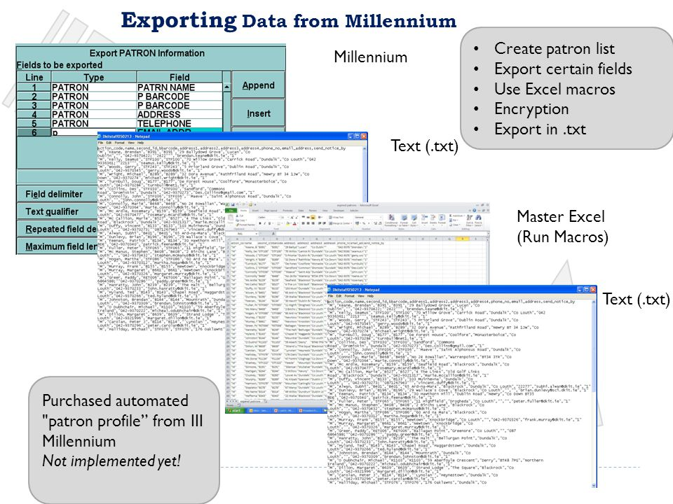 Millennium Text (.txt) Master Excel (Run Macros) Text (.txt) Create patron list Export certain fields Use Excel macros Encryption Export in.txt Purcha