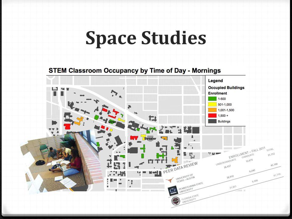 Space Studies