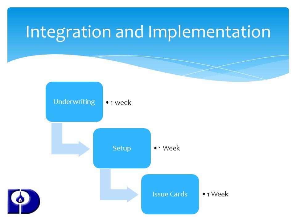 Integration and Implementation Underwriting 1 week Setup 1 Week Issue Cards 1 Week