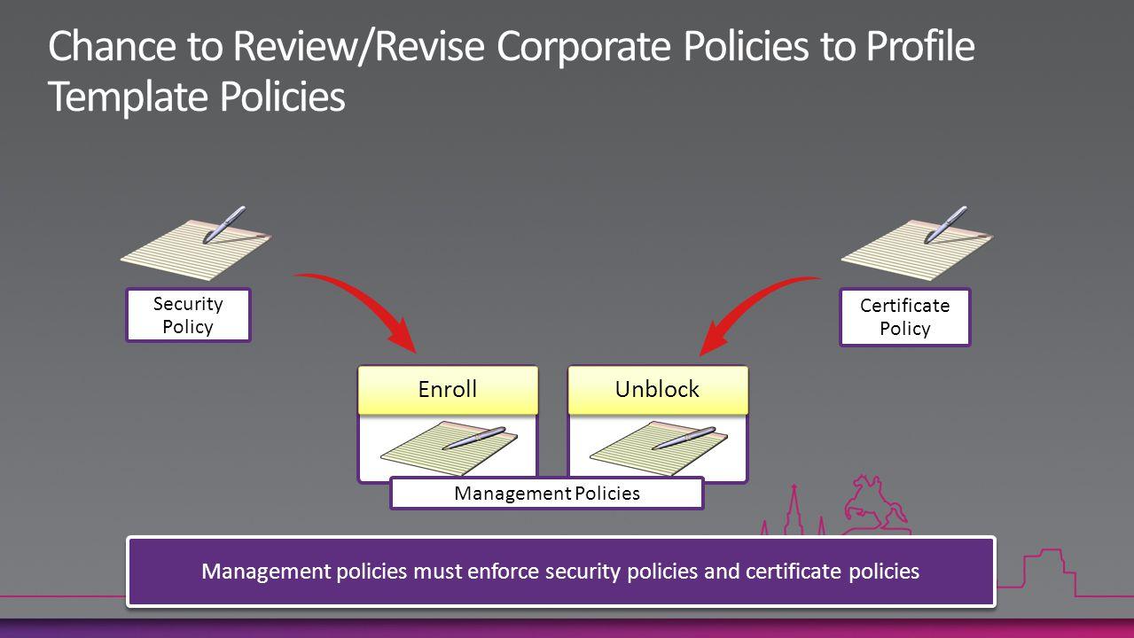 Management policies must enforce security policies and certificate policies Certificate Policy Certification Practice Statement Security Policy Enroll