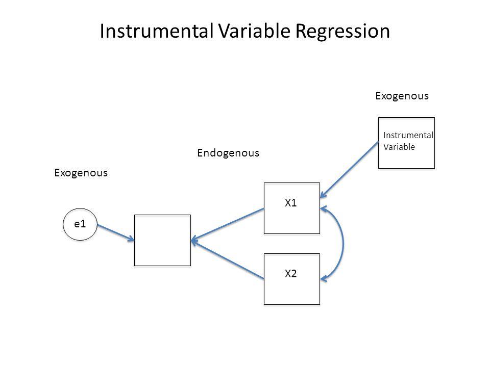 Instrumental Variable Regression Instrumental Variable Exogenous Endogenous X1 X2 e1 Exogenous