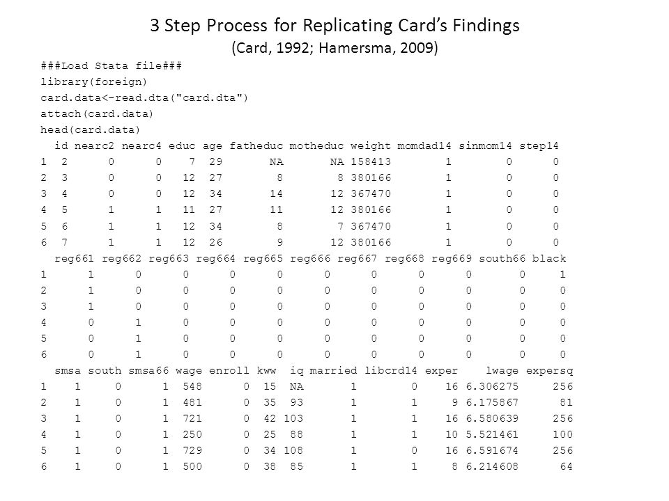 3 Step Process for Replicating Cards Findings (Card, 1992; Hamersma, 2009) ###Load Stata file### library(foreign) card.data<-read.dta(