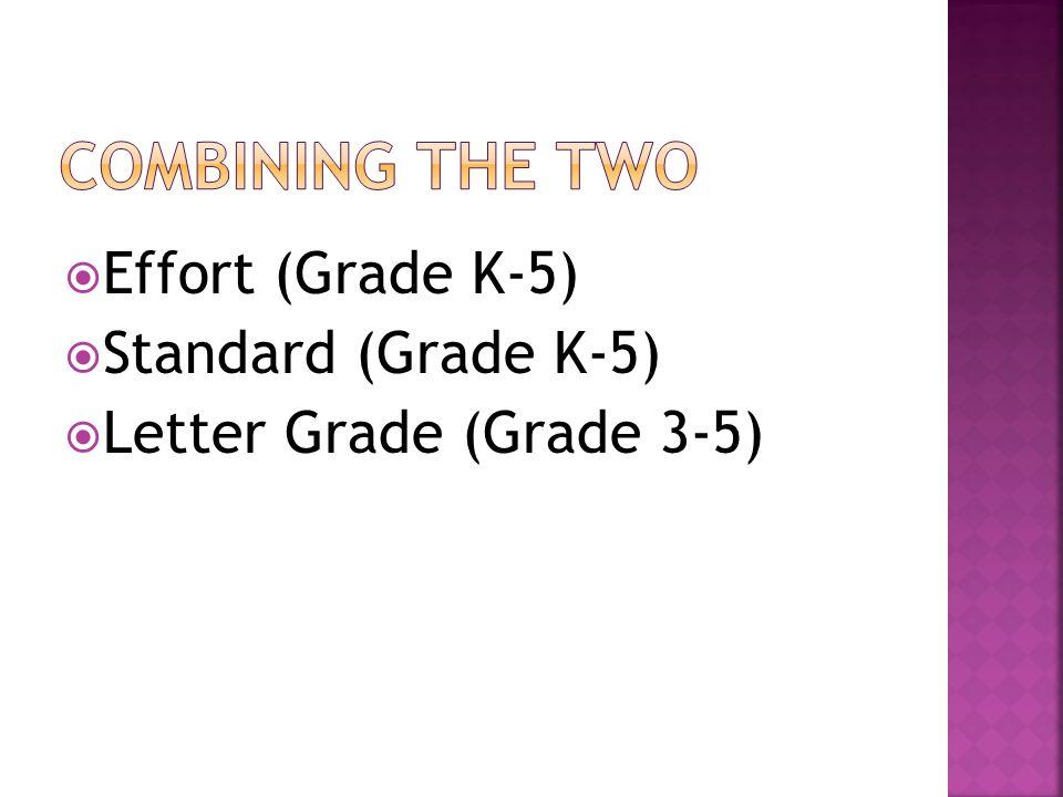 Effort (Grade K-5) Standard (Grade K-5) Letter Grade (Grade 3-5)