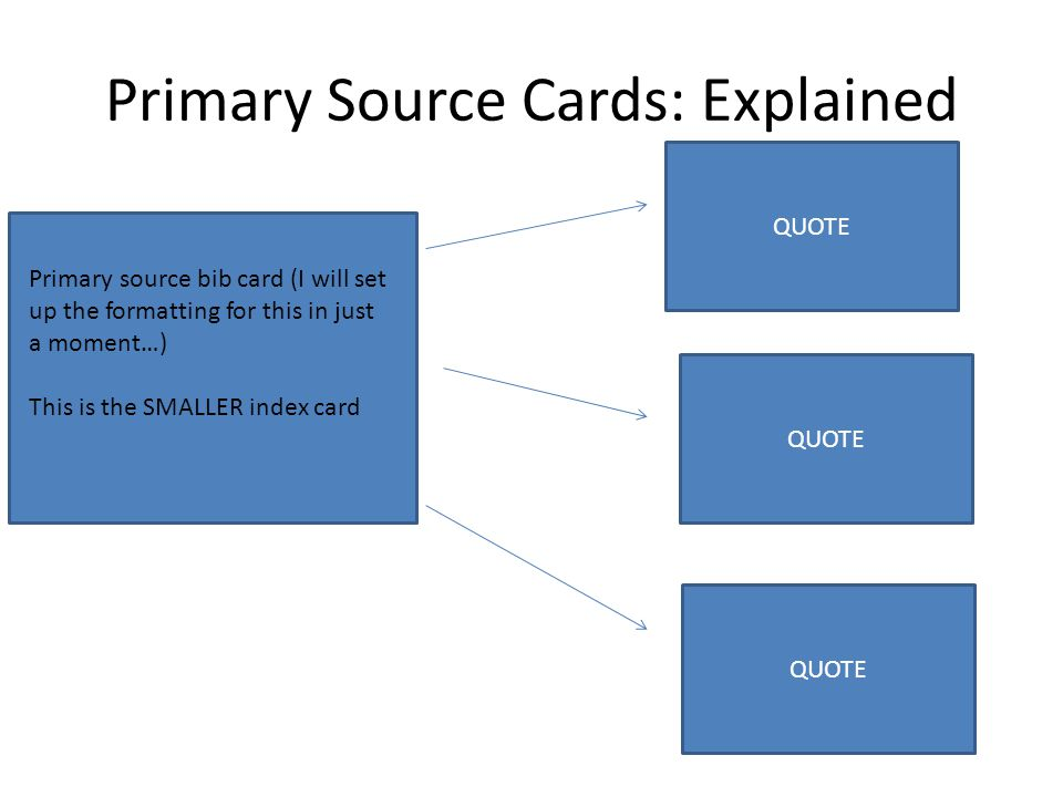 Primary Source Cards: Explained Primary source bib card (I will set up the formatting for this in just a moment…) This is the SMALLER index card QUOTE