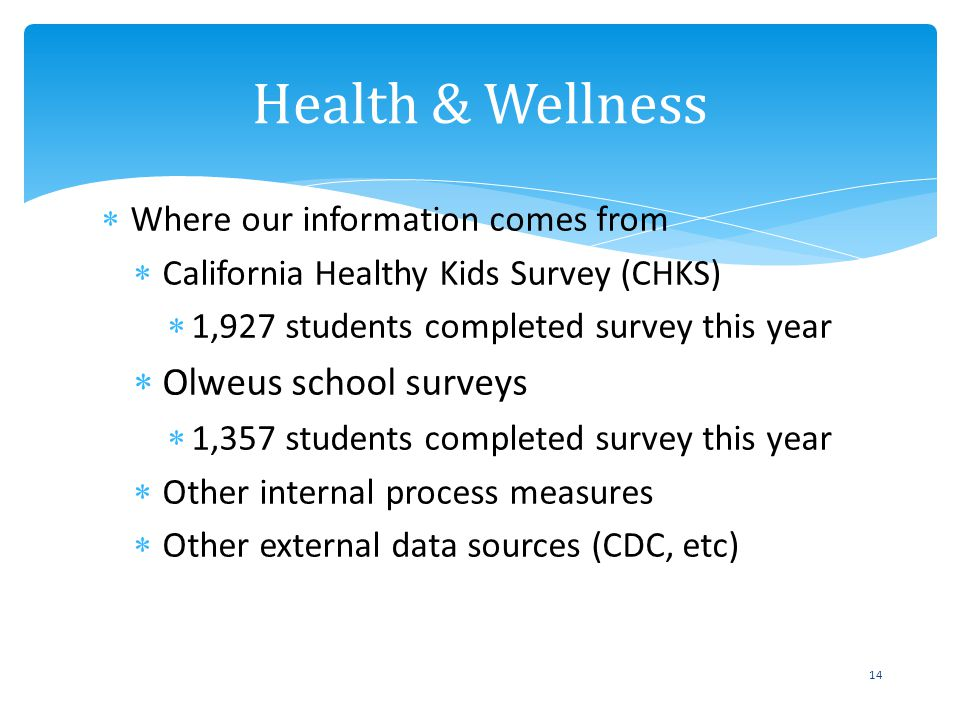 Where our information comes from California Healthy Kids Survey (CHKS) 1,927 students completed survey this year Olweus school surveys 1,357 students