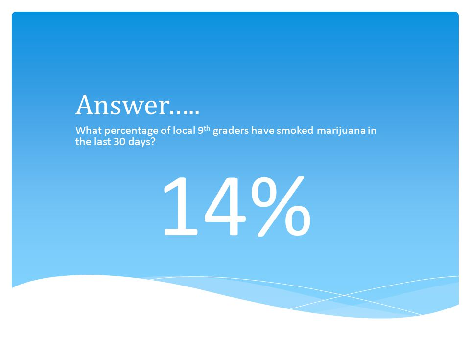 Answer….. What percentage of local 9 th graders have smoked marijuana in the last 30 days 14%