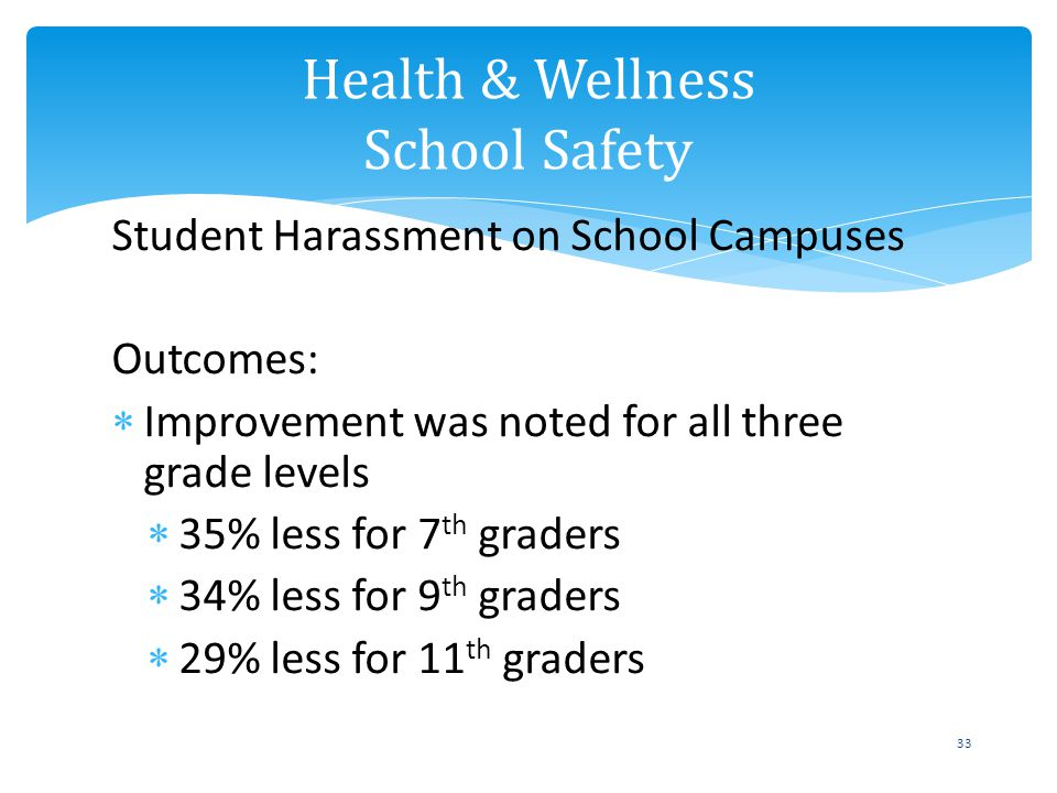 Student Harassment on School Campuses Outcomes: Improvement was noted for all three grade levels 35% less for 7 th graders 34% less for 9 th graders 29% less for 11 th graders 33 Health & Wellness School Safety