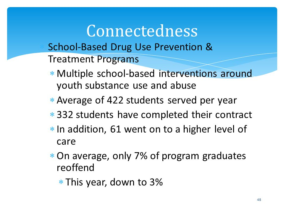 School-Based Drug Use Prevention & Treatment Programs Multiple school-based interventions around youth substance use and abuse Average of 422 students