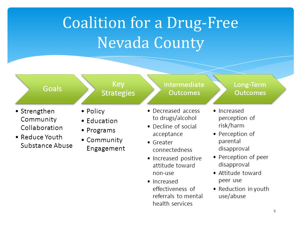Coalition for a Drug-Free Nevada County 6 Goals Strengthen Community Collaboration Reduce Youth Substance Abuse Key Strategies Policy Education Programs Community Engagement Intermediate Outcomes Decreased access to drugs/alcohol Decline of social acceptance Greater connectedness Increased positive attitude toward non-use Increased effectiveness of referrals to mental health services Long-Term Outcomes Increased perception of risk/harm Perception of parental disapproval Perception of peer disapproval Attitude toward peer use Reduction in youth use/abuse