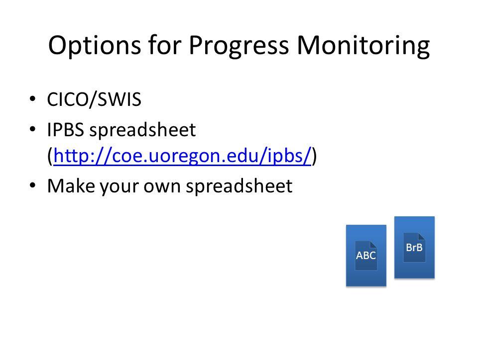 Options for Progress Monitoring CICO/SWIS IPBS spreadsheet (http://coe.uoregon.edu/ipbs/)http://coe.uoregon.edu/ipbs/ Make your own spreadsheet BrB AB