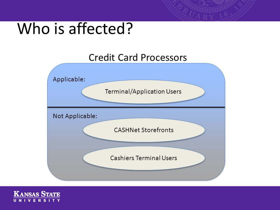 Terminal/Application Users CASHNet Storefronts Cashiers Terminal Users Applicable: Not Applicable: Credit Card Processors