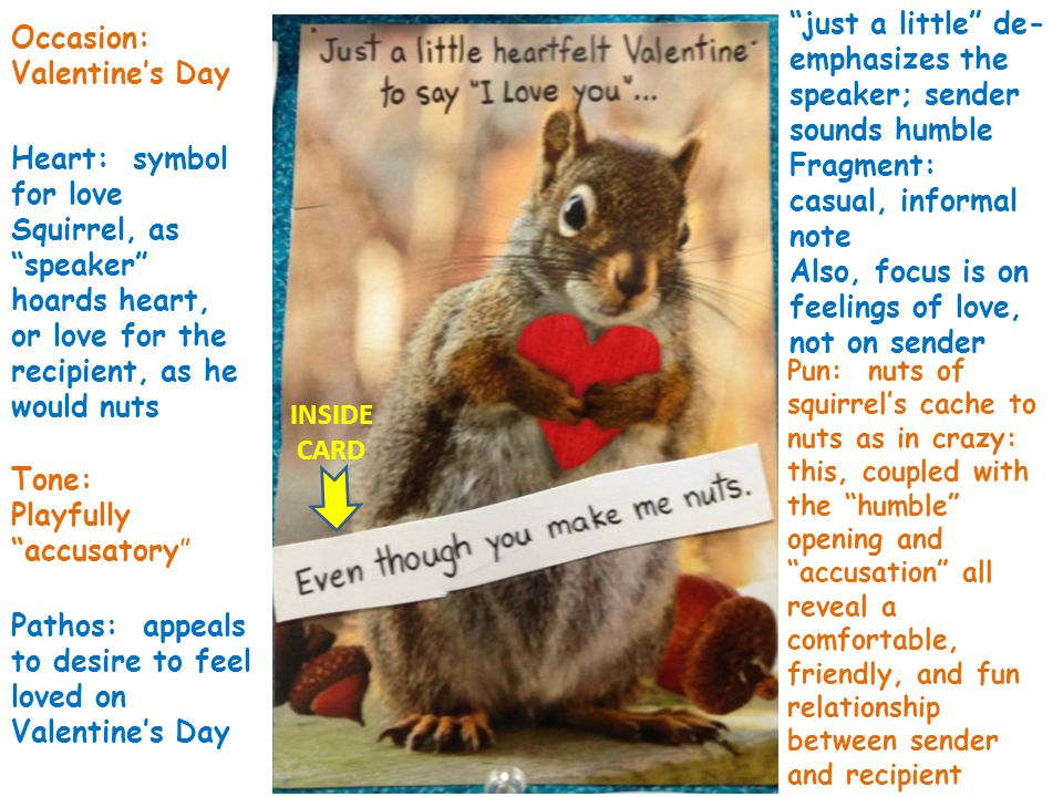 Occasion: Valentines Day just a little de- emphasizes the speaker; sender sounds humble Fragment: casual, informal note Also, focus is on feelings of love, not on sender Tone: Playfully accusatory Pun: nuts of squirrels cache to nuts as in crazy: this, coupled with the humble opening and accusation all reveal a comfortable, friendly, and fun relationship between sender and recipient Heart: symbol for love Squirrel, as speaker hoards heart, or love for the recipient, as he would nuts Pathos: appeals to desire to feel loved on Valentines Day INSIDE CARD