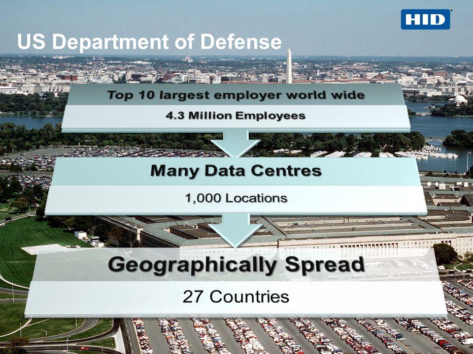 *(2012 Juniper Research Report) US Department of Defense