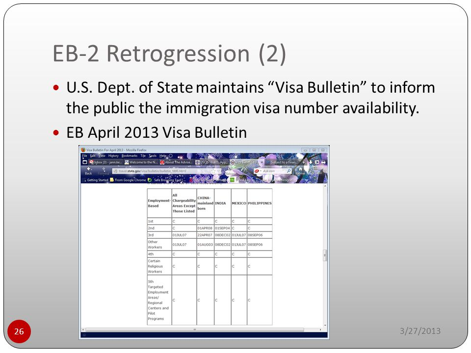 EB-2 Retrogression (2) 3/27/2013 26 U.S. Dept. of State maintains Visa Bulletin to inform the public the immigration visa number availability. EB Apri