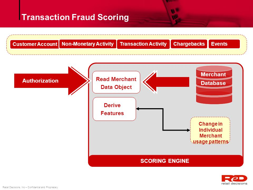 Retail Decisions, Inc – Confidential and Proprietary Transaction Fraud Scoring SCORING ENGINE Authorization Read Merchant Data Object Merchant Databas