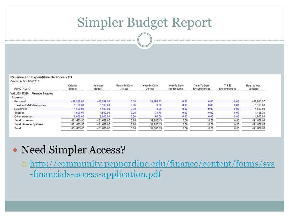 Simpler Budget Report Need Simpler Access.