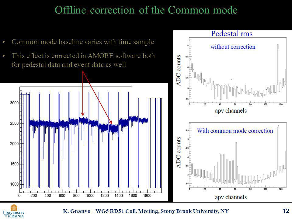 K. Gnanvo - WG5 RD51 Coll. Meeting, Stony Brook University, NY Offline correction of the Common mode 12 Pedestal rms Common mode baseline varies with