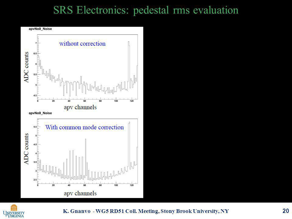 K. Gnanvo - WG5 RD51 Coll. Meeting, Stony Brook University, NY 20 SRS Electronics: pedestal rms evaluation