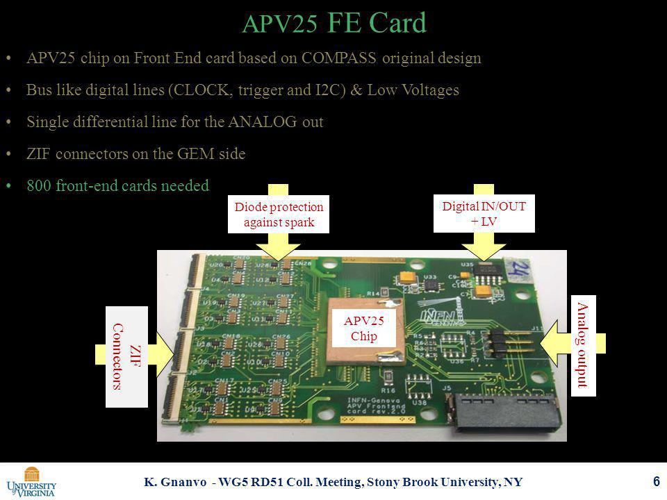 K. Gnanvo - WG5 RD51 Coll. Meeting, Stony Brook University, NY APV25 FE Card APV25 chip on Front End card based on COMPASS original design Bus like di