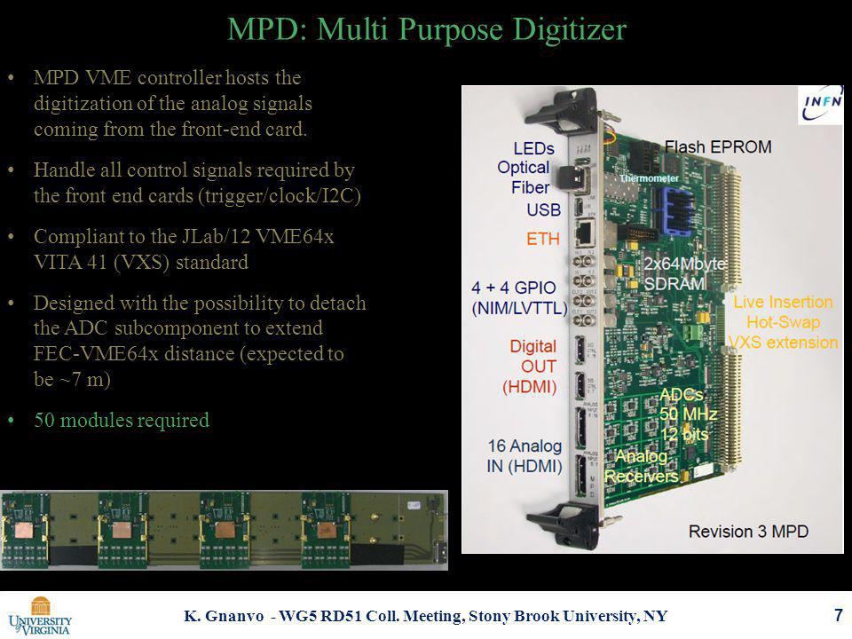 K. Gnanvo - WG5 RD51 Coll. Meeting, Stony Brook University, NY MPD: Multi Purpose Digitizer MPD VME controller hosts the digitization of the analog si