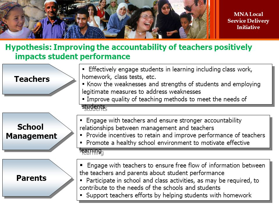 MNA Local Service Delivery Initiative Hypothesis: Improving the accountability of teachers positively impacts student performance Teachers Teachers Ef