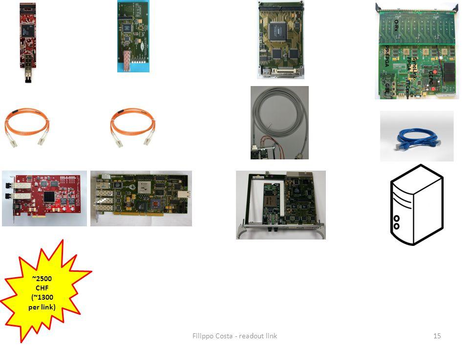 15Filippo Costa - readout link ~2500 CHF (~1300 per link)