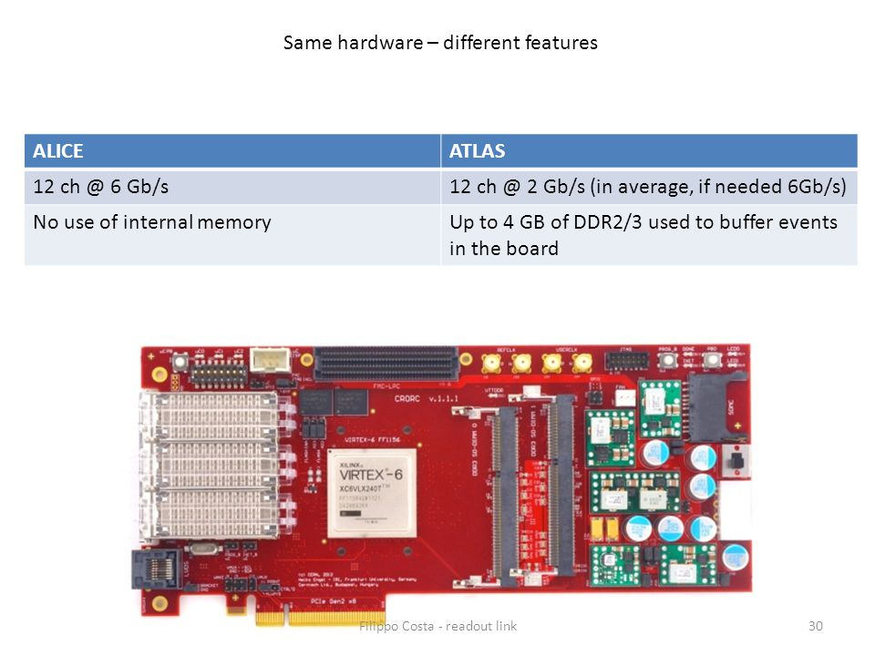 ALICEATLAS 12 ch @ 6 Gb/s12 ch @ 2 Gb/s (in average, if needed 6Gb/s) No use of internal memoryUp to 4 GB of DDR2/3 used to buffer events in the board Same hardware – different features 30Filippo Costa - readout link