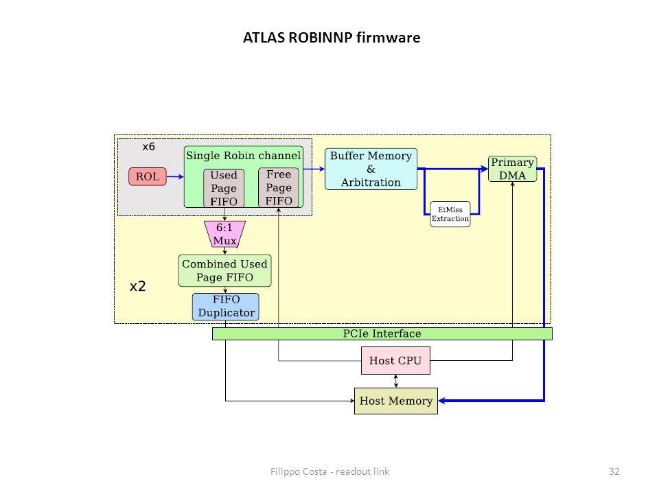 32 ATLAS ROBINNP firmware