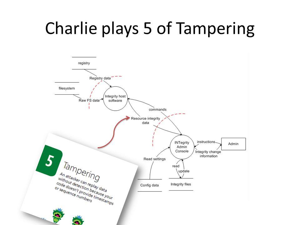 Charlie plays 5 of Tampering
