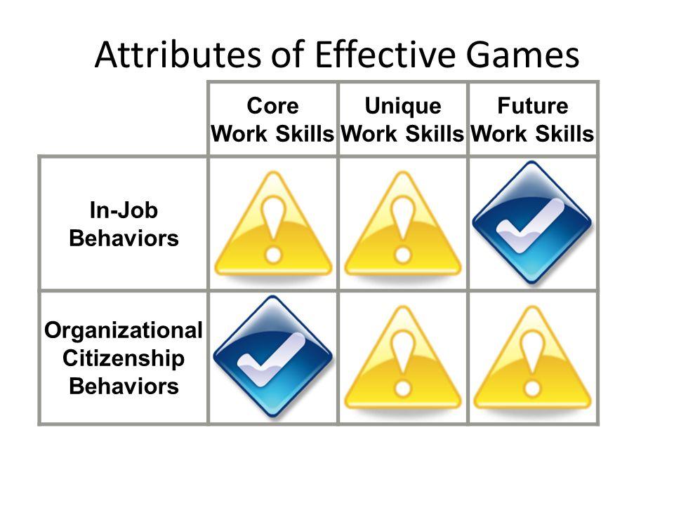 Core Work Skills Unique Work Skills Future Work Skills In-Job Behaviors Organizational Citizenship Behaviors Attributes of Effective Games