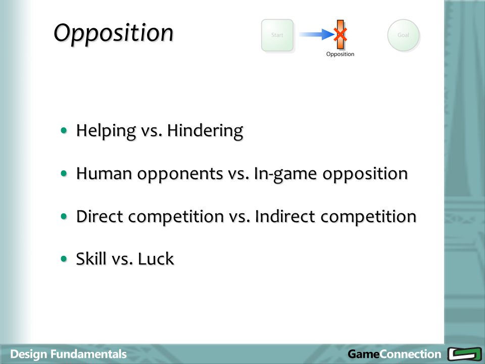 Opposition Helping vs. HinderingHelping vs. Hindering Human opponents vs. In-game oppositionHuman opponents vs. In-game opposition Direct competition