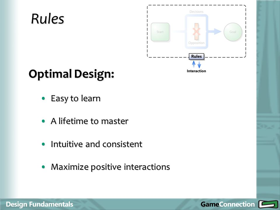 Rules Optimal Design: Easy to learnEasy to learn A lifetime to masterA lifetime to master Intuitive and consistentIntuitive and consistent Maximize positive interactionsMaximize positive interactions