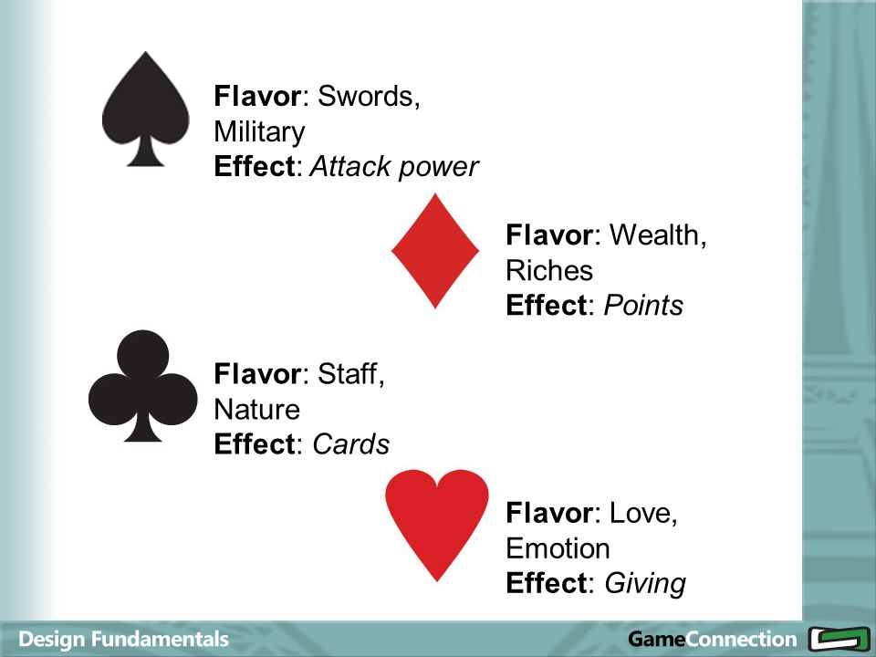 Flavor: Love, Emotion Effect: Giving Flavor: Staff, Nature Effect: Cards Flavor: Wealth, Riches Effect: Points Flavor: Swords, Military Effect: Attack power