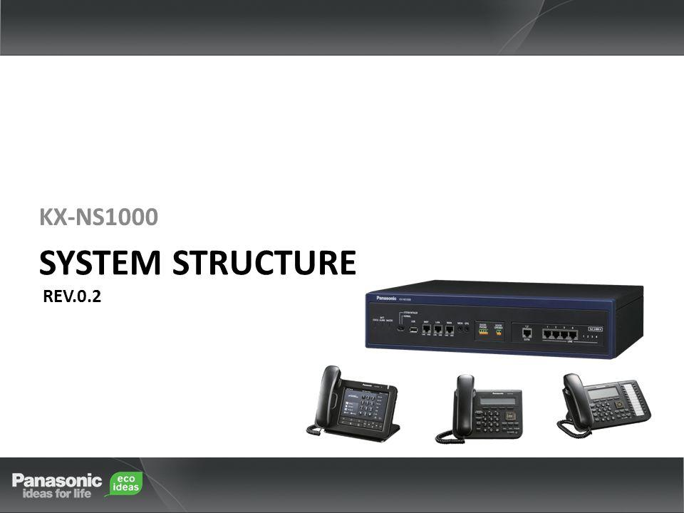 KX-NS1000 SYSTEM STRUCTURE REV.0.2 KX-NS1000