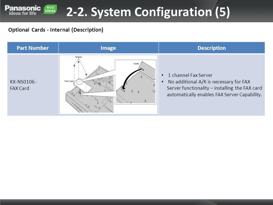 2-2. System Configuration (5) Optional Cards - Internal (Description) Part NumberImageDescription KX-NS0106 - FAX Card 1 channel Fax Server No additio