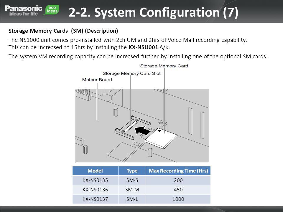 ModelTypeMax Recording Time (Hrs) KX-NS0135SM-S200 KX-NS0136SM-M450 KX-NS0137SM-L1000 2-2. System Configuration (7) Storage Memory Cards (SM) (Descrip