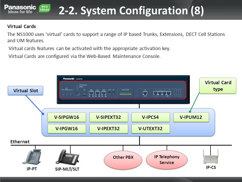 IP-PT Ethernet SIP-MLT/SLT IP-CS Other PBX IP Telephony Service IP Telephony Service Virtual Slot V-IPEXT32 V-SIPEXT32 V-IPGW16 V-SIPGW16 V-IPCS4 V-UT
