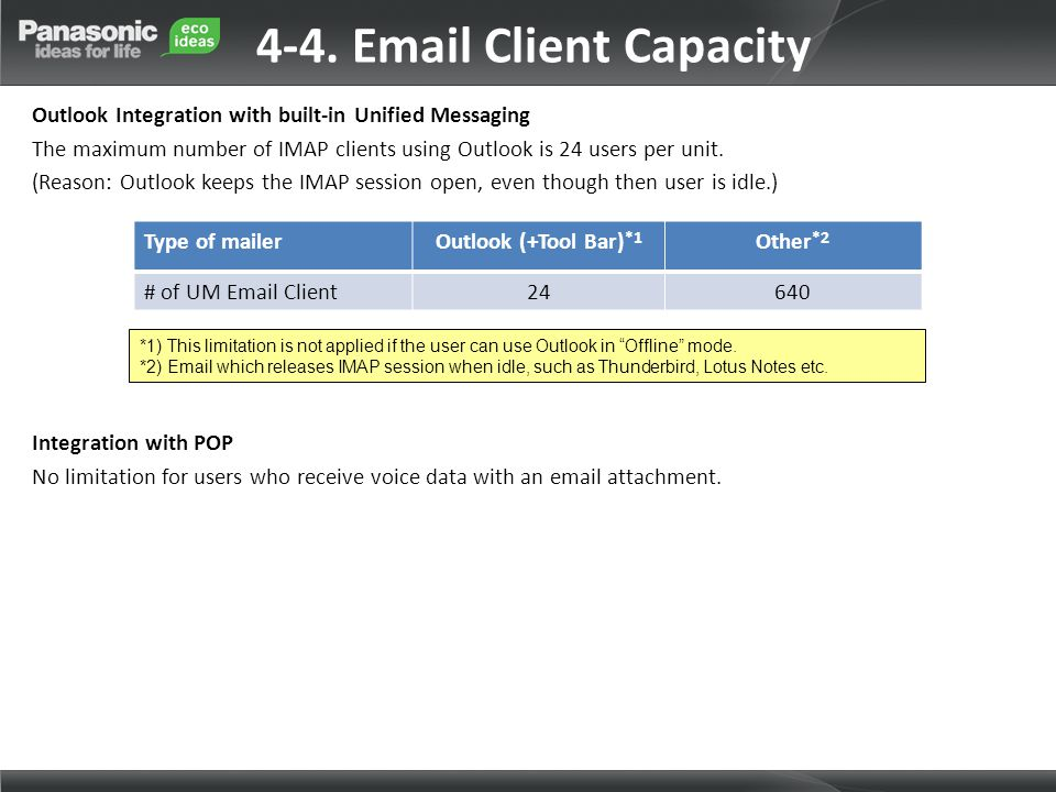 4-4. Email Client Capacity Outlook Integration with built-in Unified Messaging The maximum number of IMAP clients using Outlook is 24 users per unit.
