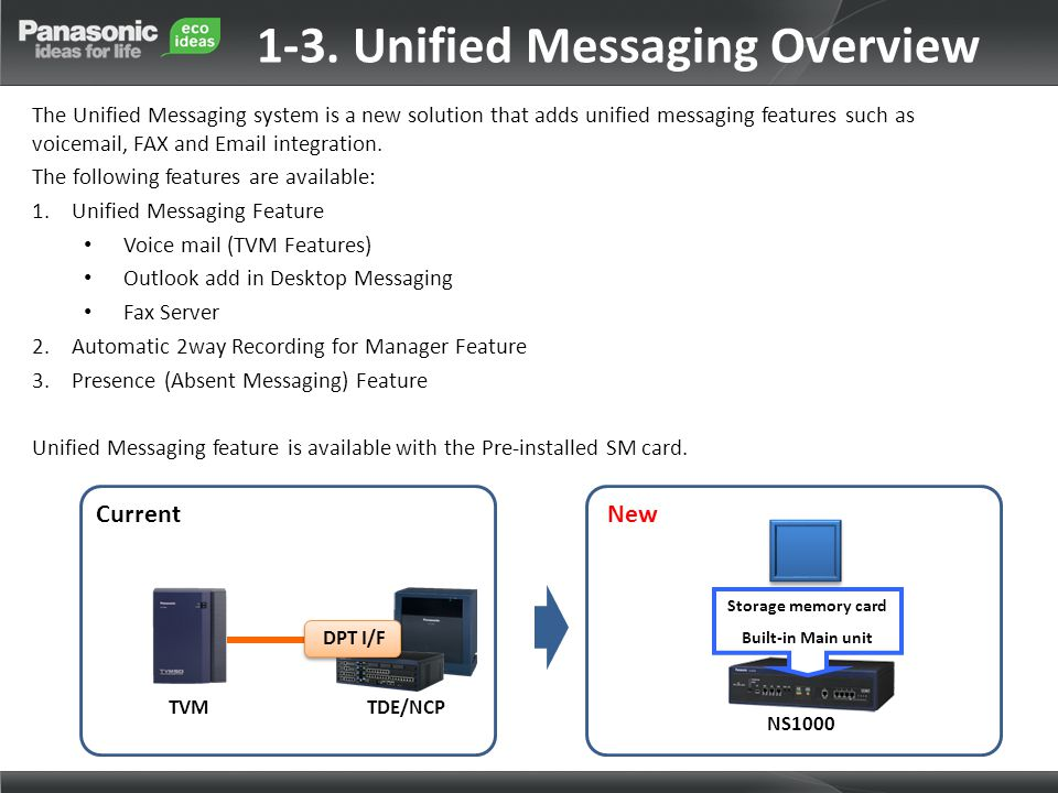 Storage memory card Built-in Main unit Current DPT I/F TDE/NCP NS1000 1-3. Unified Messaging Overview The Unified Messaging system is a new solution t