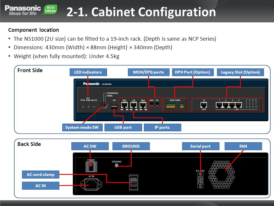 2-1. Cabinet Configuration Component location The NS1000 (2U size) can be fitted to a 19-inch rack. (Depth is same as NCP Series) Dimensions: 430mm (W