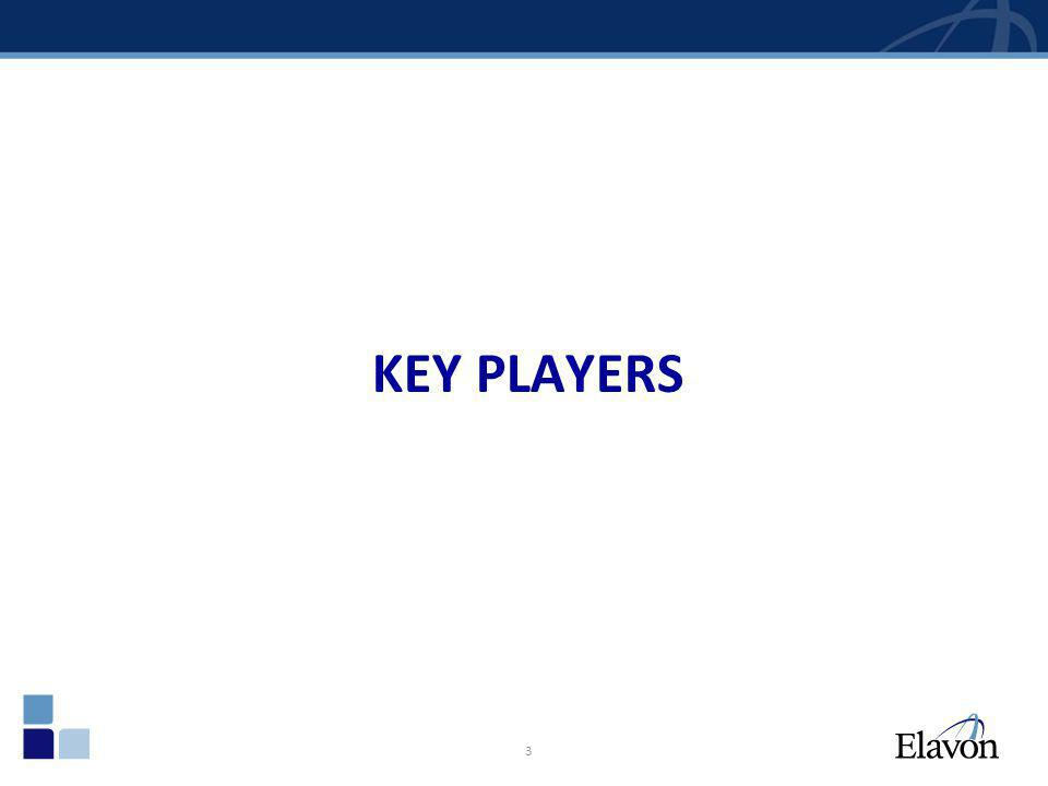 KEY PLAYERS 3
